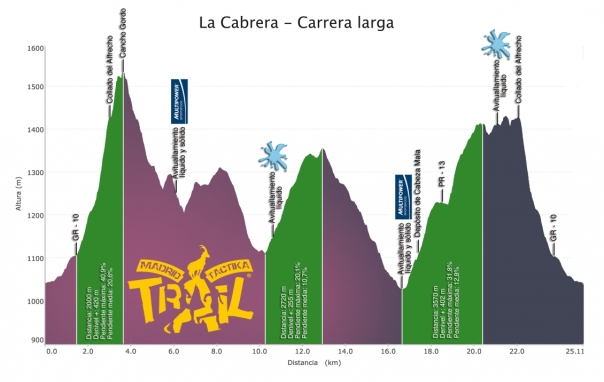 _upload_la-cabrera-carrera-larga-perfilcoloresjpg